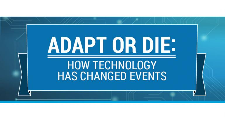 Header of the Adapt or Die Event Technology infographic