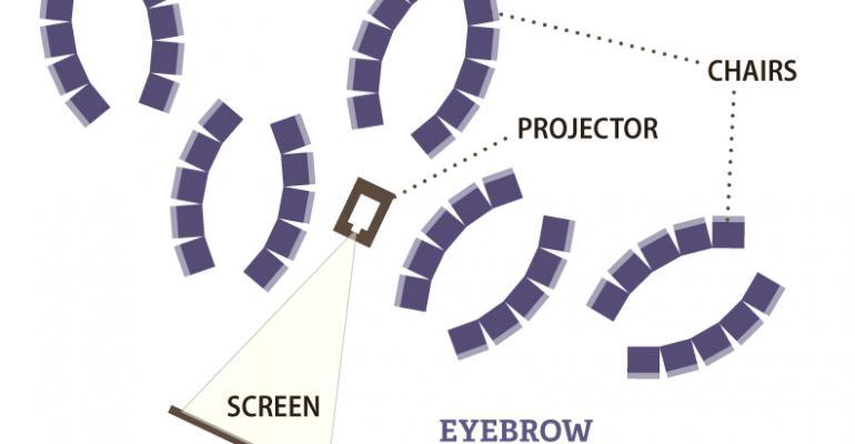 eyebrow pattern