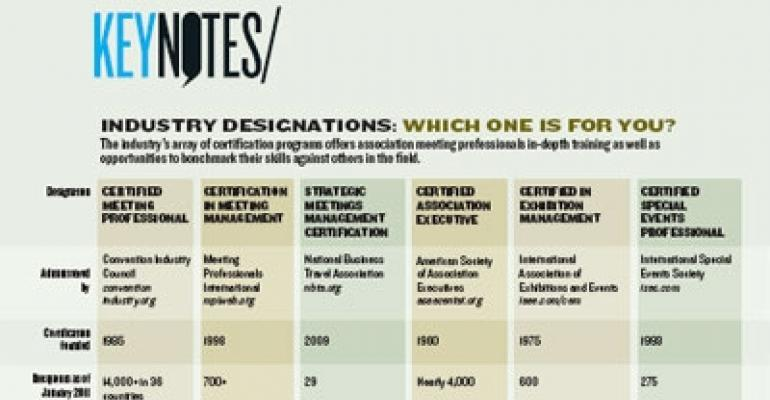 Industry Designations: Which One Is For You?