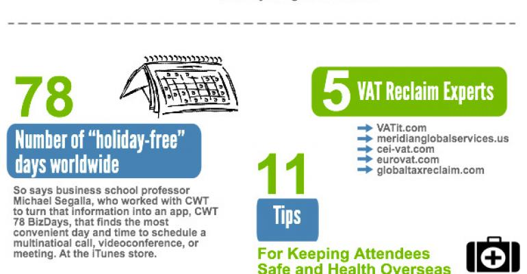 Infographic: Global Planning Resources