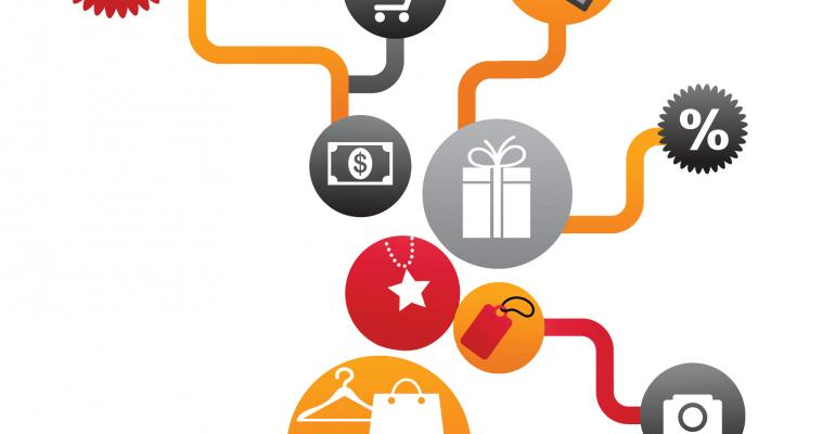 2013 Incentive Merchandise & Gift Card Survey