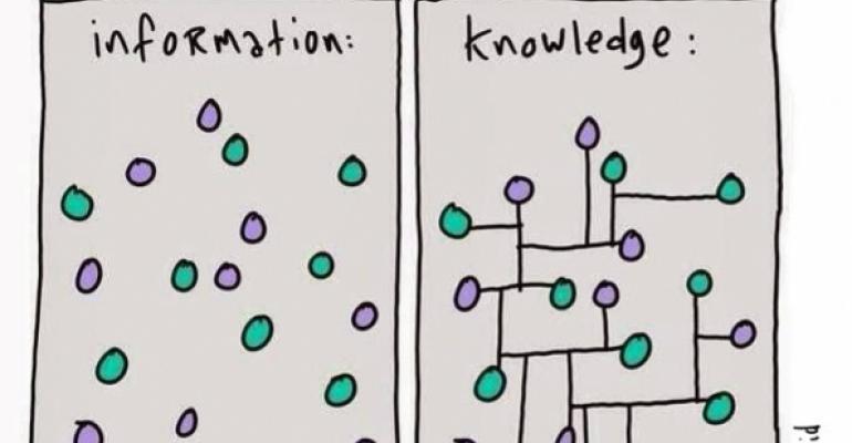 The Difference Between Information Sharing and Learning