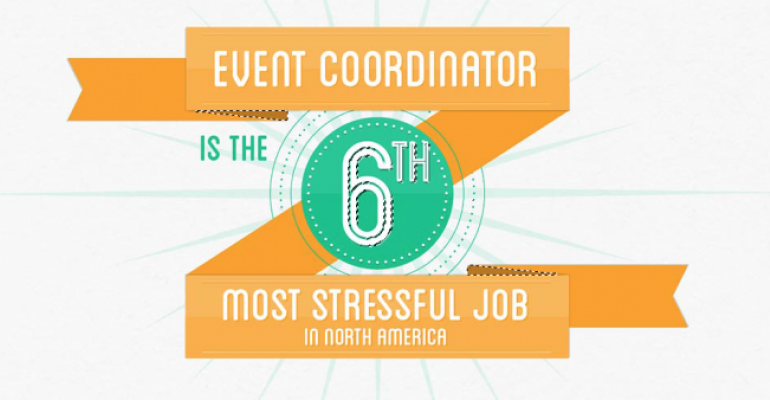 Infographic: QuickMobile's Snapshot of a Day In the Life of a Meeting Planner, Part 2