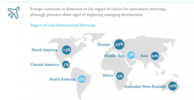 Infographic: 2014 Was Strong Year for International Association Meetings