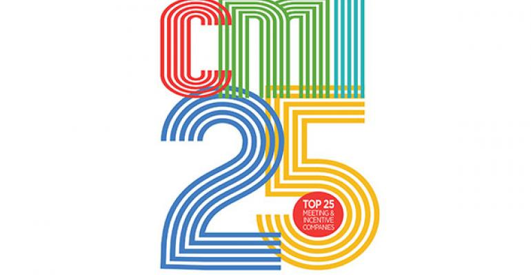 CWT Meetings & Events: 2015 CMI 25