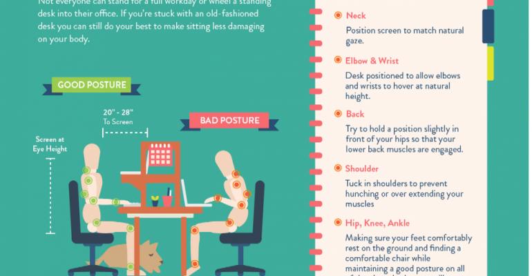 Sitting desk posture examples