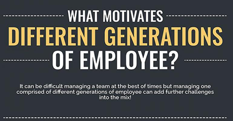 Infographic What motivates different generations of employees