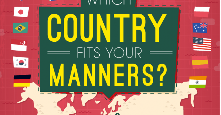 Which country fits your manners