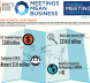 Infographic Global Meetings Industry Day 2016