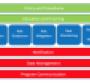 TRM3 risk management tool