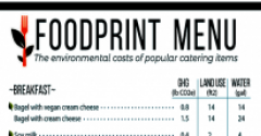 environmental_catering_report_catering_to_the_climate_final_report_2019-4.png