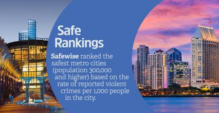 Safe_Cities.v1.jpg