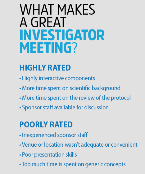 How to Design an Effective Investigator Meeting | MeetingsNet