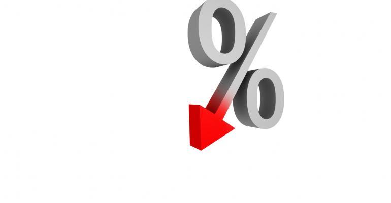 percentage drop