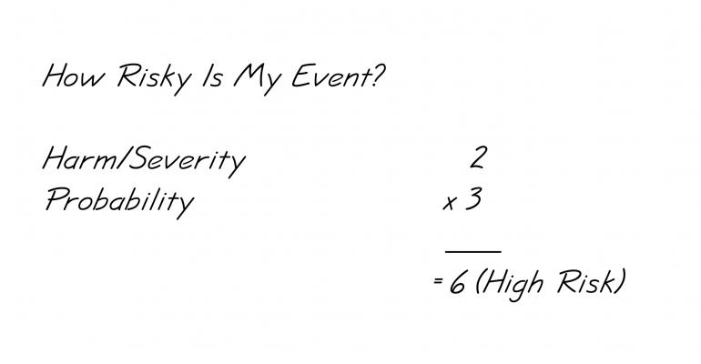 What's Your Event Risk Factor? Do the Math.
