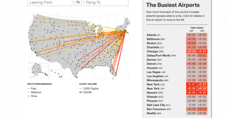 New Tool to Help You Find the Fastest Flight