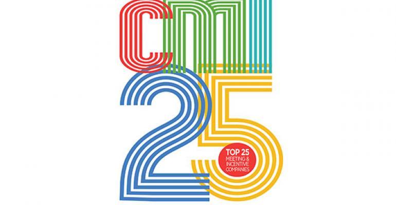 CWT Meetings & Events: 2015 CMI 25