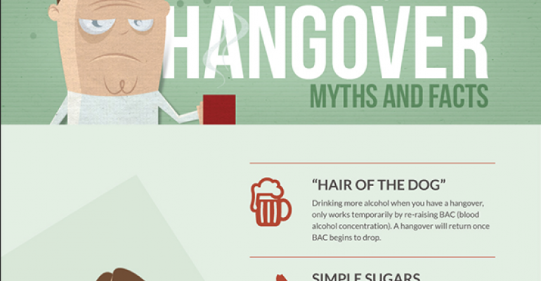 avoid a hangover tips infographic