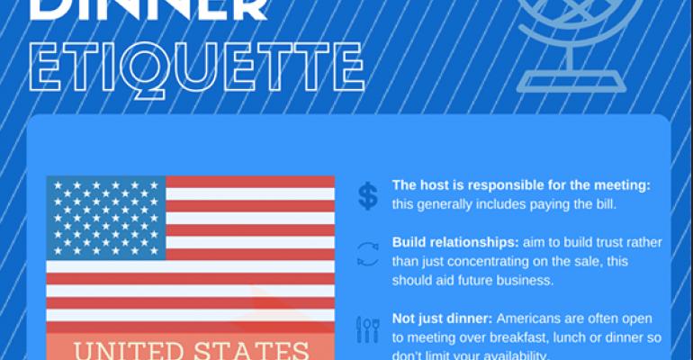 Business dinner etiquette infographic