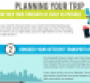 21 Business Travel Hacks for Meeting Planners and Other Road Warriors